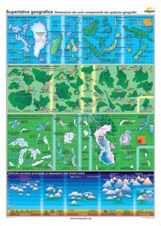 Superlative geografice