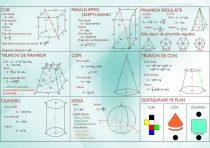 Geometrie sferică
