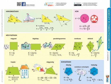 Kerület- és területszámítások ∕ négyszögek csoportosítása tanulói munkalap- Calcularea ariei și a suprafeței ∕  tipurile patrulaterelor- fișă de lucru