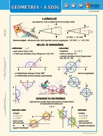 Geometria - a szög fixi munkalap- Geometria- unghiul fișă de lucru fixi