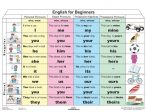 FIXI - English for Beginners
