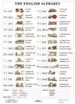 FIXI - The English Alphabet