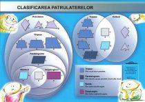 FIXI - Perimetrul și aria figurilor geometrice