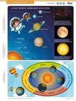 CSILLAGÁSZAT / TÁJÉKOZÓDÁS TANULÓI MUNKALAP- Sistemul solar si orientarea în spațiu