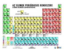 FIXI - Periodusos rendszer - Sistemul periodic al elementelor