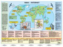 Internet Wan - totul despre rețele și Internet