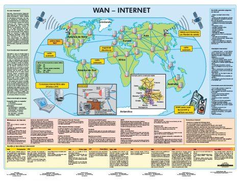 Internet Wan - totul despre retele si internet