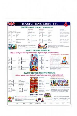 Basic English V - plansa de perete