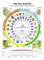 Time and Seasons - plansa de perete