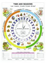 Time and Seasons - plansa de perete