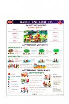 Basic English IV - plansa de perete