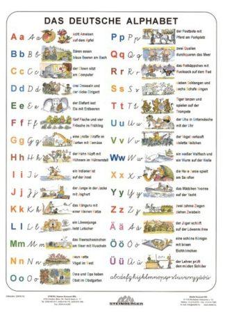 Das Deutsche Alphabet - plansa de perete