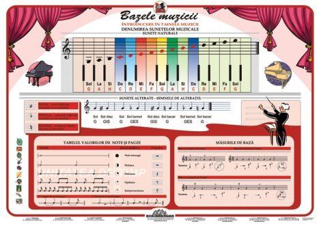 Bazele Muzicii 1- Introducere in tainele muzicii