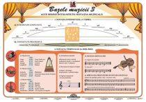 Bazele Muzicii 3