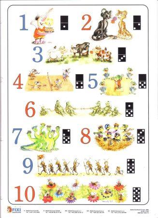 Numerele si Culori - plansa de perete