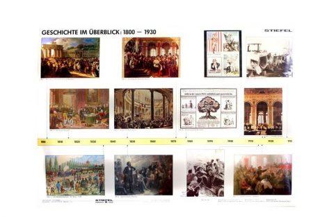 Evenimente cronologice 1800-1930 - plansa de perete (germana)