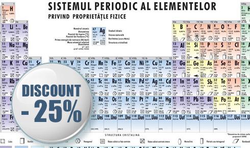 Promotie Sistemul Periodic al Elementelor